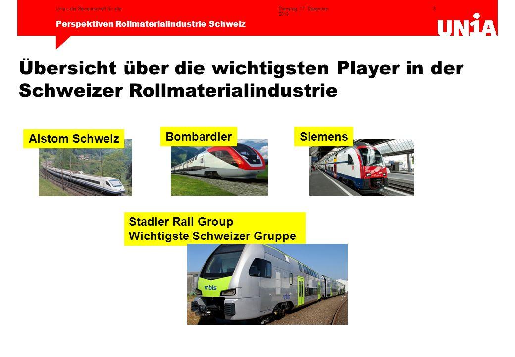 8 Perspektiven Rollmaterialindustrie Schweiz Dienstag, 17. Dezember 2013 Unia – die Gewerkschaft für alle Übersicht über die wichtigsten Player in der