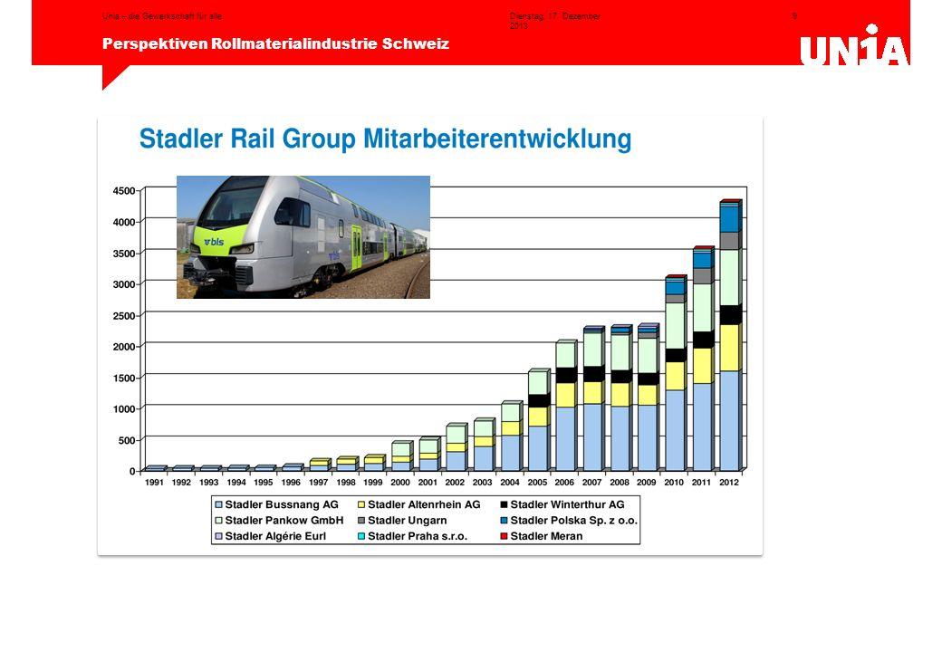 9 Perspektiven Rollmaterialindustrie Schweiz Dienstag, 17. Dezember 2013 Unia – die Gewerkschaft für alle