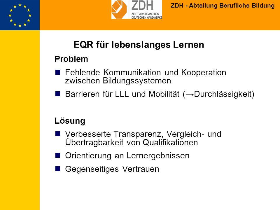 ZDH - Abteilung Berufliche Bildung EU-Dokument: Anhang 1: Deskriptoren EQR Niveaus Konsens in Gruppe nationaler Experten Beschreibt Lernergebnisse (Kenntnisse, Fertigkeiten, Kompetenz), nicht Systeme 8 Niveaus allgemeiner und beruflicher Bildung Kompatibel mit Bologna Deskriptoren (Lernergebnisse Niveaus 5-8)
