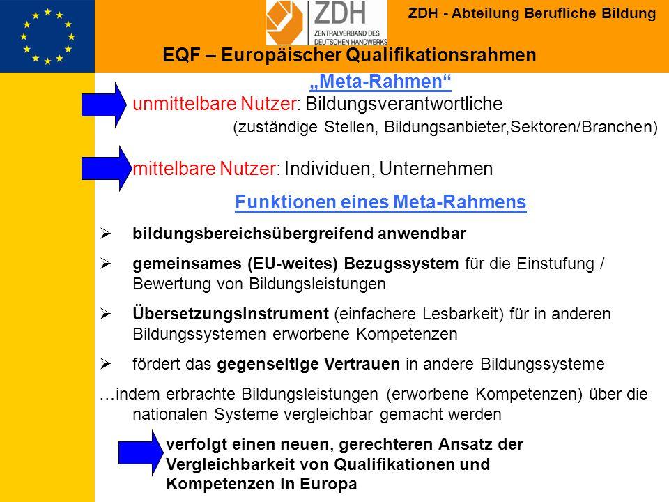 ZDH - Abteilung Berufliche Bildung Vorschlag der EU-Kommission Der EQF wird von der EU als ein hierarchisch aufgebautes Niveaustufensystem mit 8 Niveaustufen vorgeschlagen.