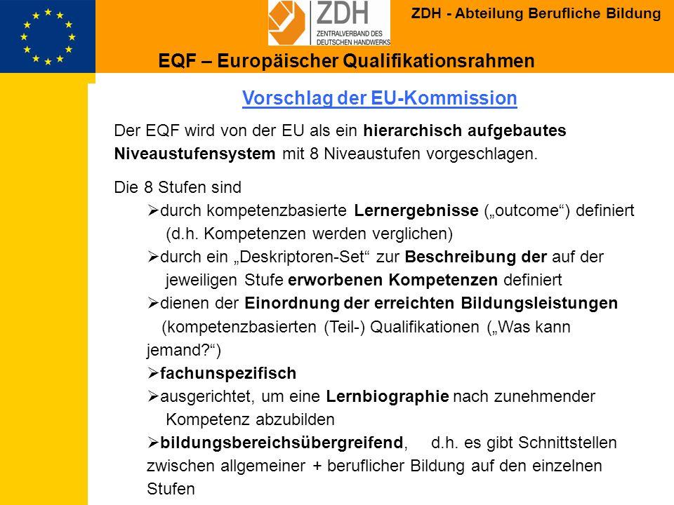 ZDH - Abteilung Berufliche Bildung Vorschlag der EU-Kommission Der EQF wird von der EU als ein hierarchisch aufgebautes Niveaustufensystem mit 8 Nivea
