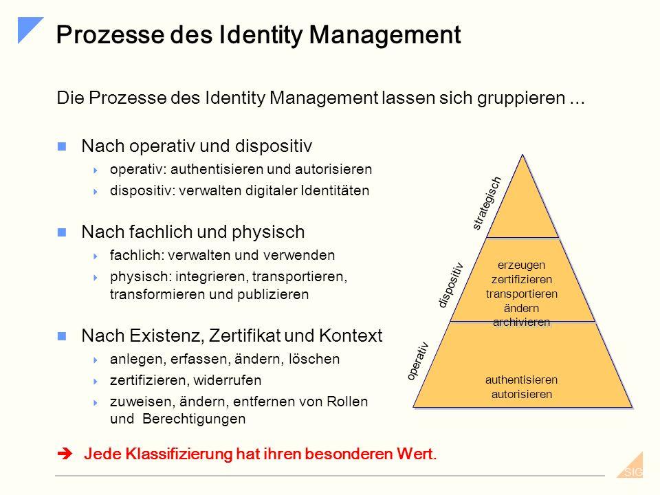 SIG Lebenszyklus einer digitalen Identität Erzeugen / Ändern / Registrieren Verteilen / Bereitstellen / integrieren / transformieren Verwenden Managem