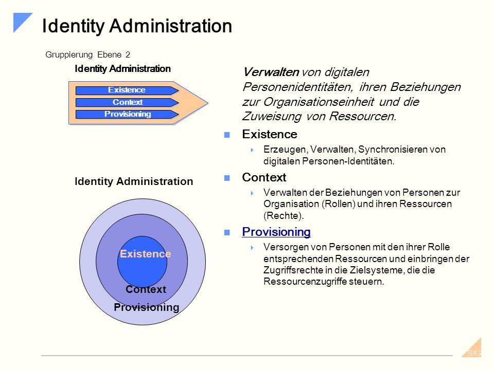 SIG Gruppen von Identity Management Prozessen Identity Administration – die dispositive Ebene Verwalten von digitalen Personenidentitäten, ihren Bezie
