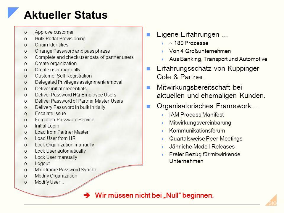 SIG Liste Provisioning-Prozesse Anwender (Existence) Hinzufügen eines Anwenders Entfernen eines Anwenders Ändern eines Anwenders (Name, Abteilung, Ver