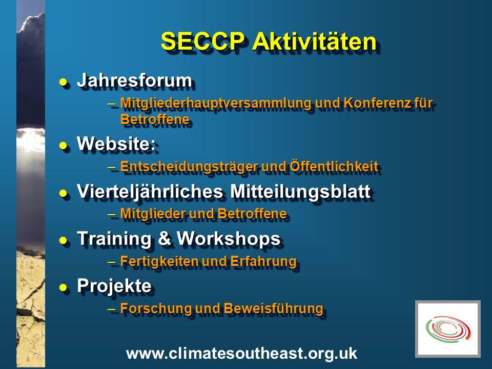 www.climatesoutheast.org.uk SECCP Aktivitäten l Jahresforum –Mitgliederhauptversammlung und Konferenz für Betroffene l Website: –Entscheidungsträger u