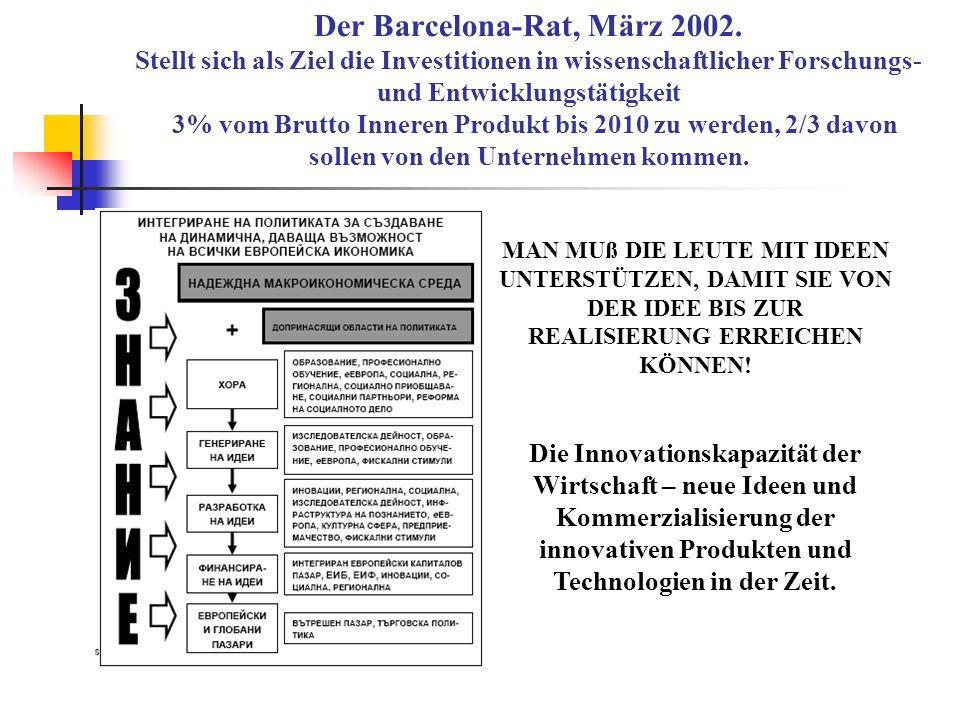 Der Barcelona-Rat, März 2002. Stellt sich als Ziel die Investitionen in wissenschaftlicher Forschungs- und Entwicklungstätigkeit 3% vom Brutto Inneren