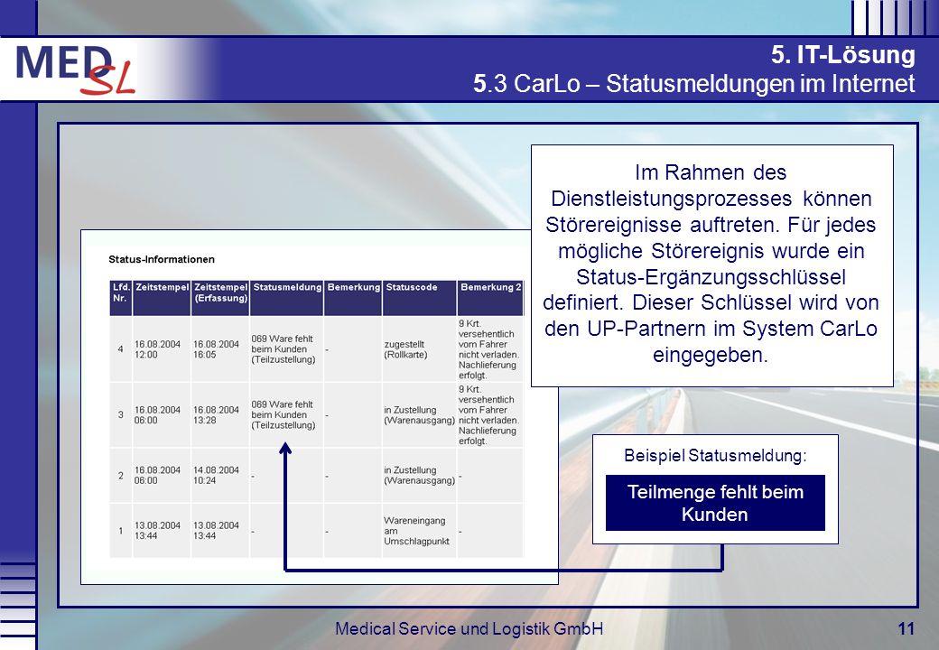 Medical Service und Logistik GmbH11 5. IT-Lösung 5.3 CarLo – Statusmeldungen im Internet Im Rahmen des Dienstleistungsprozesses können Störereignisse