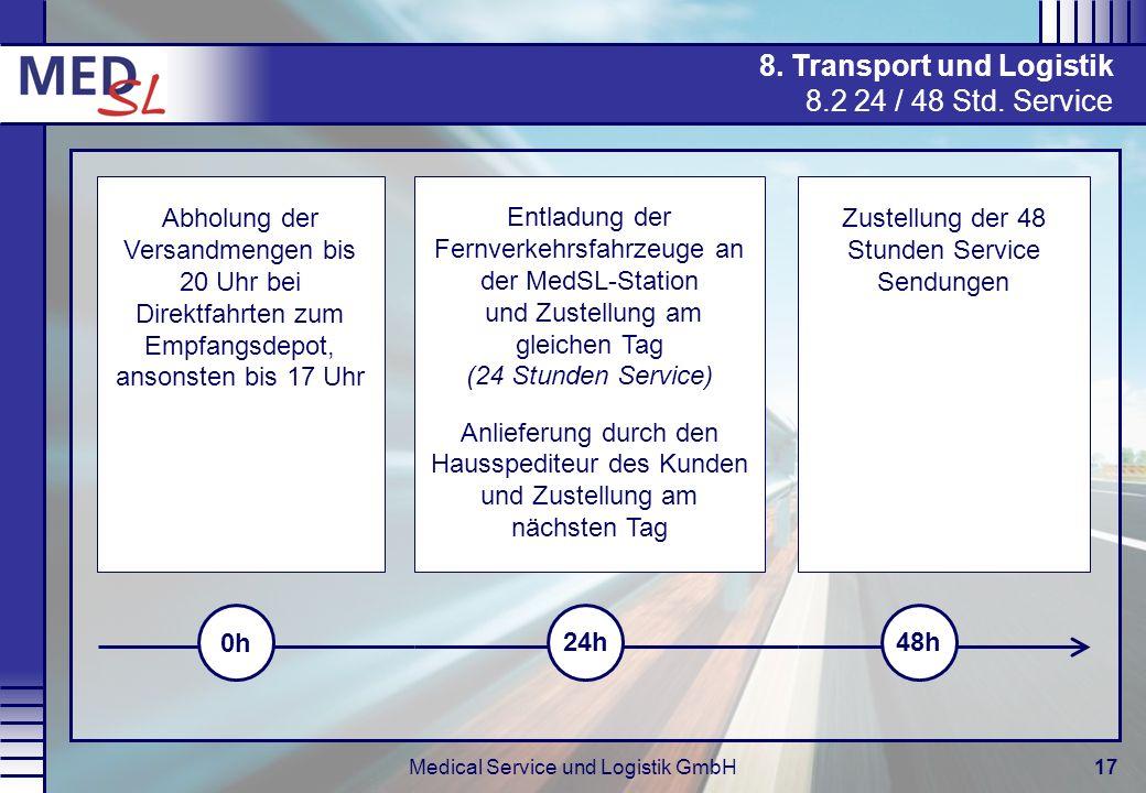 Medical Service und Logistik GmbH17 8. Transport und Logistik 8.2 24 / 48 Std. Service Abholung der Versandmengen bis 20 Uhr bei Direktfahrten zum Emp