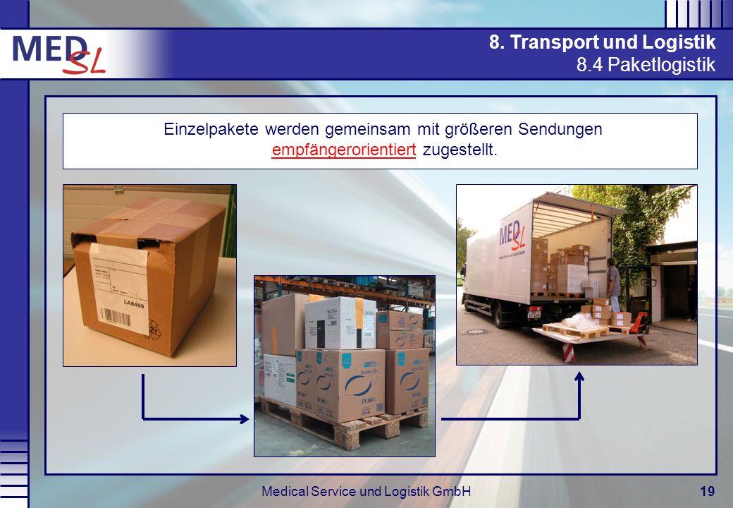 Medical Service und Logistik GmbH19 8. Transport und Logistik 8.4 Paketlogistik Einzelpakete werden gemeinsam mit größeren Sendungen empfängerorientie
