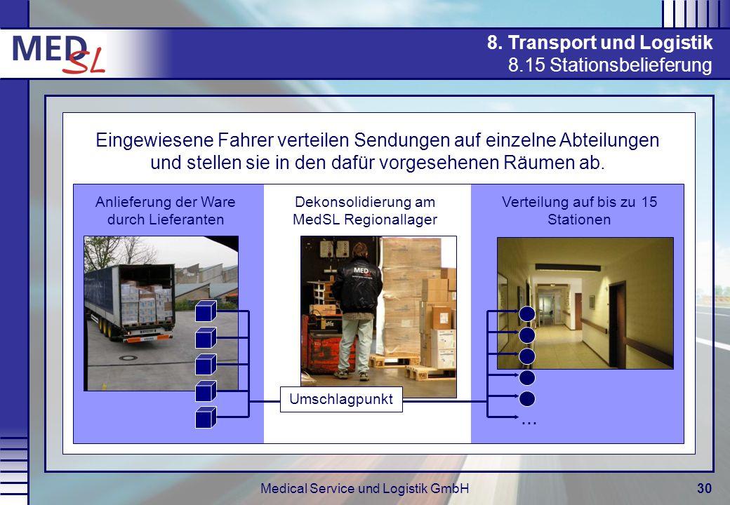 Medical Service und Logistik GmbH30 8. Transport und Logistik 8.15 Stationsbelieferung Eingewiesene Fahrer verteilen Sendungen auf einzelne Abteilunge
