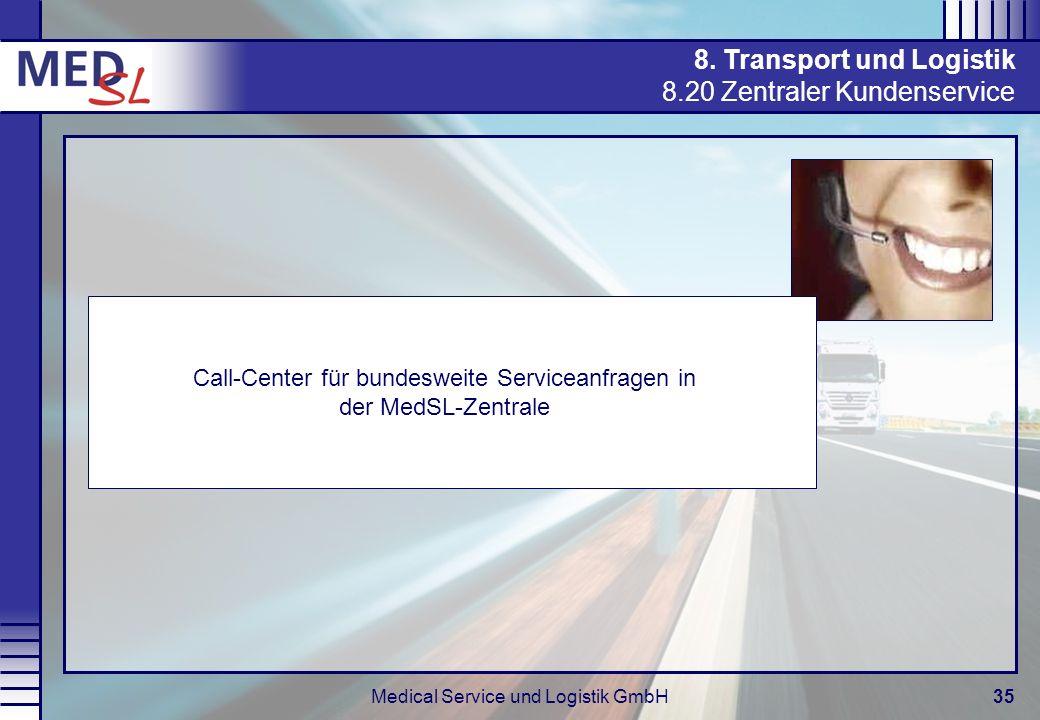 Medical Service und Logistik GmbH35 8. Transport und Logistik 8.20 Zentraler Kundenservice Call-Center für bundesweite Serviceanfragen in der MedSL-Ze