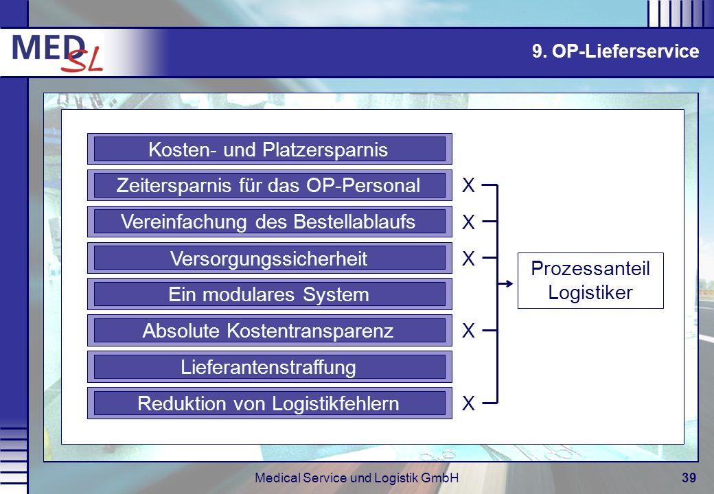 Medical Service und Logistik GmbH39 9. OP-Lieferservice Kosten- und Platzersparnis X X X X X Prozessanteil Logistiker Zeitersparnis für das OP-Persona