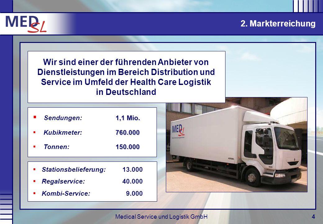 Medical Service und Logistik GmbH4 2. Markterreichung Wir sind einer der führenden Anbieter von Dienstleistungen im Bereich Distribution und Service i