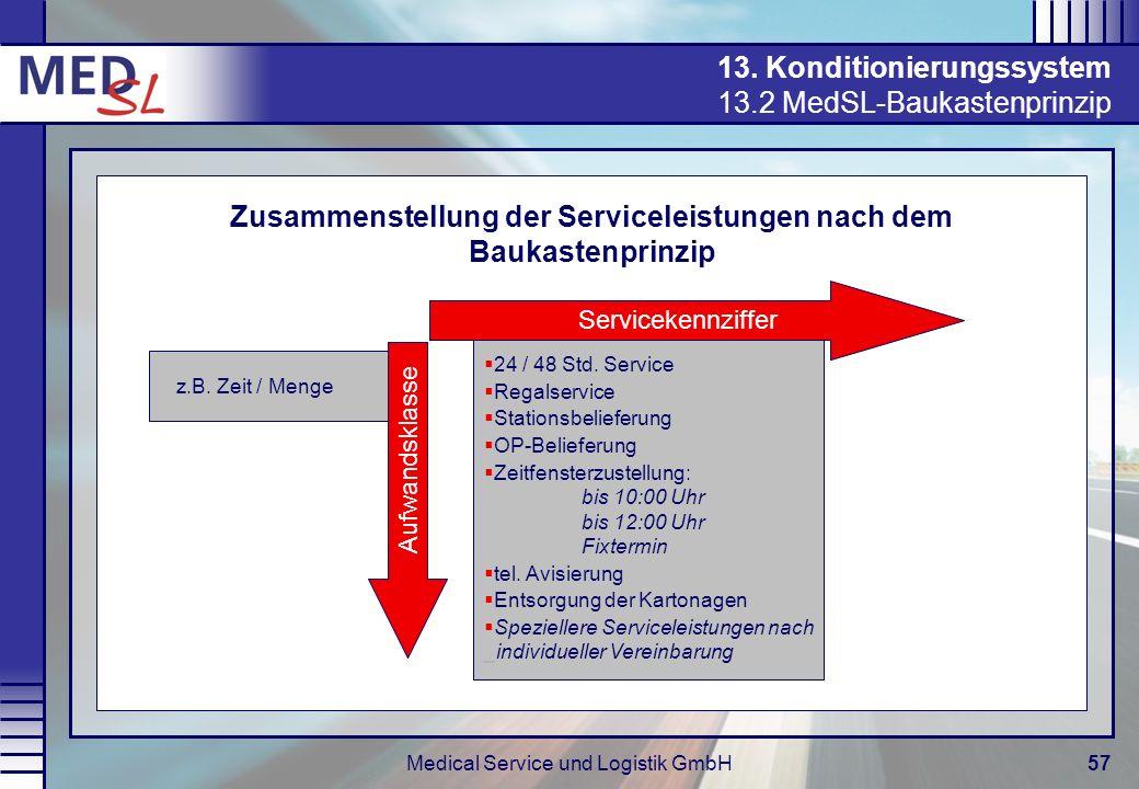 Medical Service und Logistik GmbH57 13. Konditionierungssystem 13.2 MedSL-Baukastenprinzip Zusammenstellung der Serviceleistungen nach dem Baukastenpr