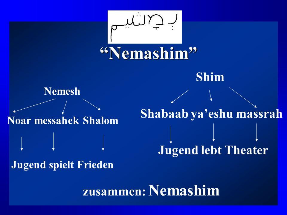 Nemashim Nemashim Nemesh Noar messahek Shalom Jugend spielt Frieden Shim Shabaab yaeshu massrah Jugend lebt Theater zusammen: Nemashim