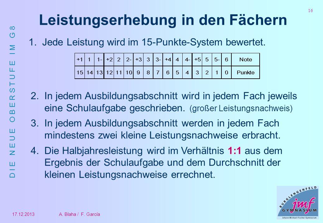 D I E N E U E O B E R S T U F E I M G 8 17.12.2013A. Blaha / F. García 16 Leistungserhebung in den Fächern 1. Jede Leistung wird im 15-Punkte-System b