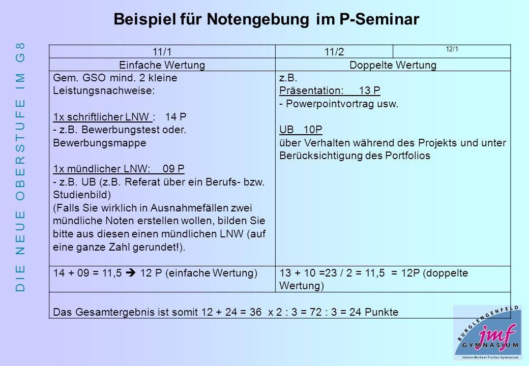 D I E N E U E O B E R S T U F E I M G 8 Beispiel für Notengebung im P-Seminar 11/111/2 12/1 Einfache WertungDoppelte Wertung Gem. GSO mind. 2 kleine L
