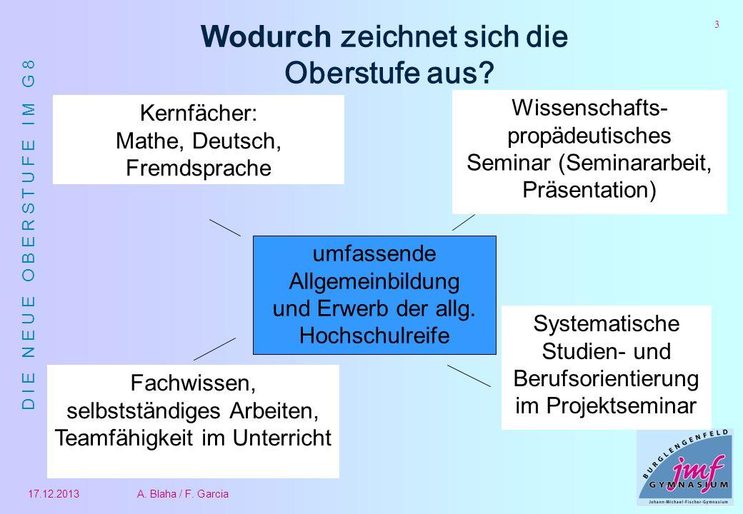 D I E N E U E O B E R S T U F E I M G 8 17.12.2013A. Blaha / F. Garcia 3 Wodurch zeichnet sich die Oberstufe aus? Kernfächer: Mathe, Deutsch, Fremdspr