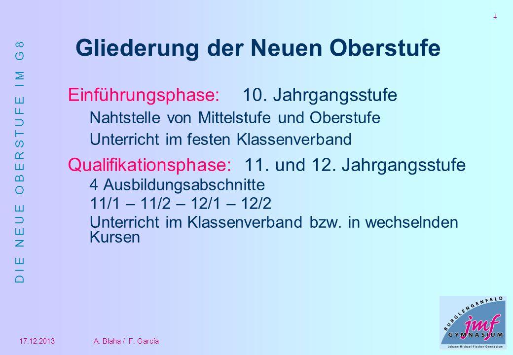 D I E N E U E O B E R S T U F E I M G 8 17.12.2013A. Blaha / F. García 4 Gliederung der Neuen Oberstufe Einführungsphase: 10. Jahrgangsstufe Nahtstell