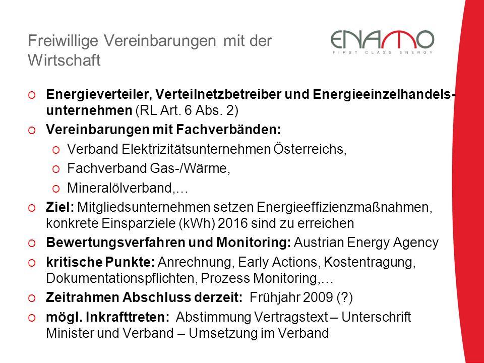 Freiwillige Vereinbarungen mit der Wirtschaft O Energieverteiler, Verteilnetzbetreiber und Energieeinzelhandels- unternehmen (RL Art. 6 Abs. 2) O Vere