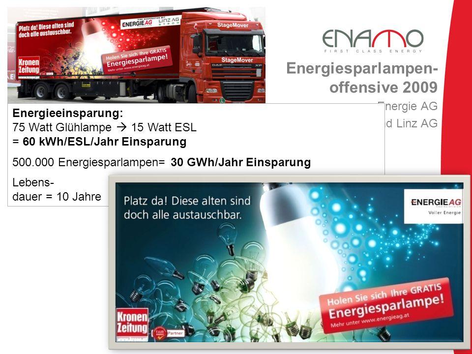 Energiesparlampen- offensive 2009 Energie AG und Linz AG Energieeinsparung: 75 Watt Glühlampe 15 Watt ESL = 60 kWh/ESL/Jahr Einsparung 500.000 Energie