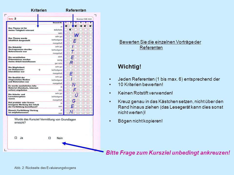 Bewerten Sie die einzelnen Vorträge der Referenten Abb. 2: Rückseite des Evaluierungsbogens KriterienReferenten Wichtig! Jeden Referenten (1 bis max.
