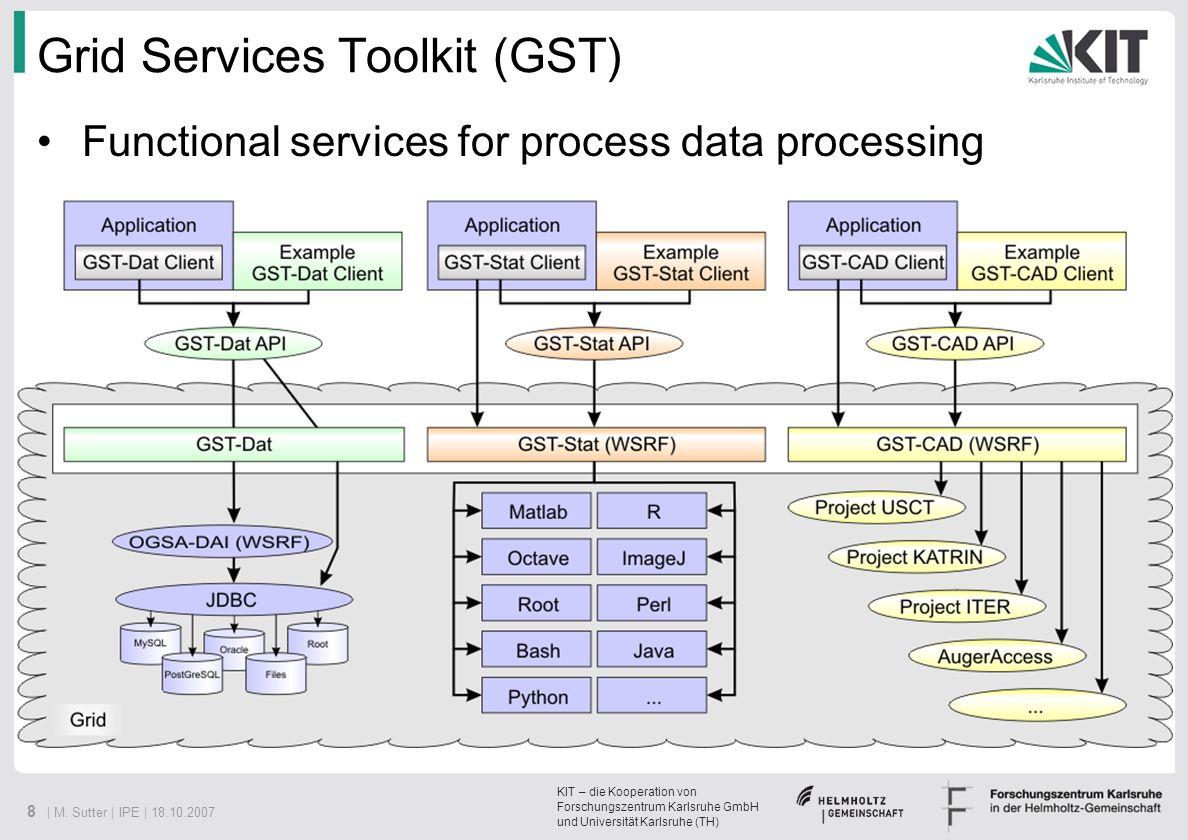 KIT – die Kooperation von Forschungszentrum Karlsruhe GmbH und Universität Karlsruhe (TH) 8 | M. Sutter | IPE | 18.10.2007 Grid Services Toolkit (GST)