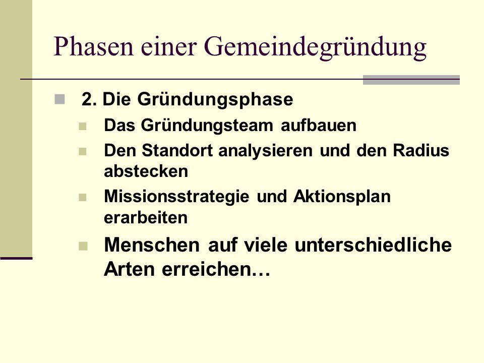 Phasen einer Gemeindegründung 2.