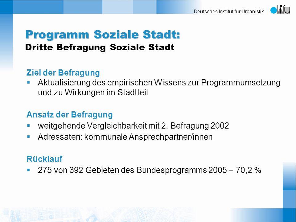 Deutsches Institut für Urbanistik Ziel der Befragung Aktualisierung des empirischen Wissens zur Programmumsetzung und zu Wirkungen im Stadtteil Ansatz