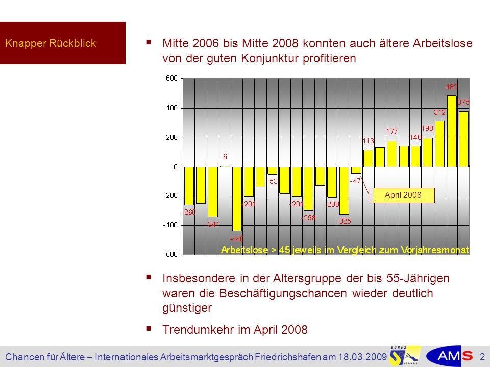 Chancen für Ältere – Internationales Arbeitsmarktgespräch Friedrichshafen am 18.03.20093 Knapper Rückblick September 2008 Wenig Auswirkungen der Finanzkrise auf den regionalen Arbeitsmarkt bis zum Spätsommer 2008 Ältere Arbeitnehmer/innen haben Beschäftigungseinbruch früher gespürt als jüngere Beschäftigungseinbruch war absehbar, allerdings nicht in dieser Schärfe und in dieser Geschwindigkeit