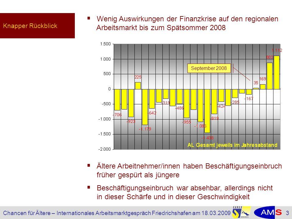 Chancen für Ältere – Internationales Arbeitsmarktgespräch Friedrichshafen am 18.03.20094 Aktuelle AM-Situation Knapper Rückblick Im Februar 2009 Anstieg der Arbeitslosigkeit gegenüber Vorjahr um 30,7% Alle Altersgruppen massiv betroffen - unter 20-Jährige+25,3% - 20 bis 25-Jährige+32,1% - 25 bis 50-Jährige+30,8% - über 50-Jährige+30,4% Während Tourismus noch blüht und im Handel eine noch befriedigende Situation vorzufinden ist, bricht der Produktionsbereich in weiten Teilen weg Baubranche ebenfalls mit massiven Auftragseinbrüchen und deutliche Auswirkungen auf Transportbranche Autozulieferer am stärksten betroffen - massive Auftragseinbrüche - Auftragsstornierungen - massiver Preisdruck Instrument der Kurzarbeit in Österreich schwieriger einsetzbar als in den Nachbarländern BRD, FL oder CH - viel weniger AN in Kurzarbeit