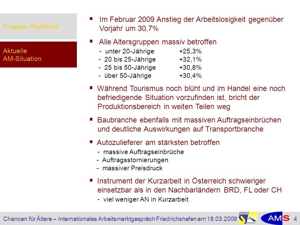 Chancen für Ältere – Internationales Arbeitsmarktgespräch Friedrichshafen am 18.03.20095 Aktuelle AM-Situation AN > 45 Jahre Aktuelle AM-Situation Überblick Knapper Rückblick Im Februar 2009 waren in Vorarlberg 3.388 Personen > 45 Jahren arbeitslos vorgemerkt.