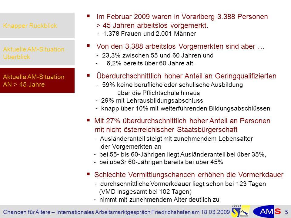 Chancen für Ältere – Internationales Arbeitsmarktgespräch Friedrichshafen am 18.03.20096 Aktuelle AM-Situation AN > 45 Jahre Aktuelle AM-Situation Überblick Kurzer Rückblick Geschäftsziel ältere Arbeitslose Halten der Zahl der Arbeitsaufnahmen von arbeitslosen Frauen > 45 und Männern > 50 Jahren, trotz ungünstigerer Rahmenbedingungen im Jahr 2009 Zielwerte 2009 - für knapp 1.700 Frauen > 45 und - rund 1.100 arbeitslose Männer > 50 soll innerhalb von 6 Monaten Netto-Arbeitslosigkeit eine Arbeitsaufnahme erreicht werden Abstimmung auch mit den regionalen Akteuren am Arbeitsmarkt - Land Vorarlberg beteiligt sich an arbeitsmarktpolitischen Maßnahmen auch für ältere Arbeitslose, um die Folgen der Konjunkturabschwächung bei Betroffenen möglichst abzufedern
