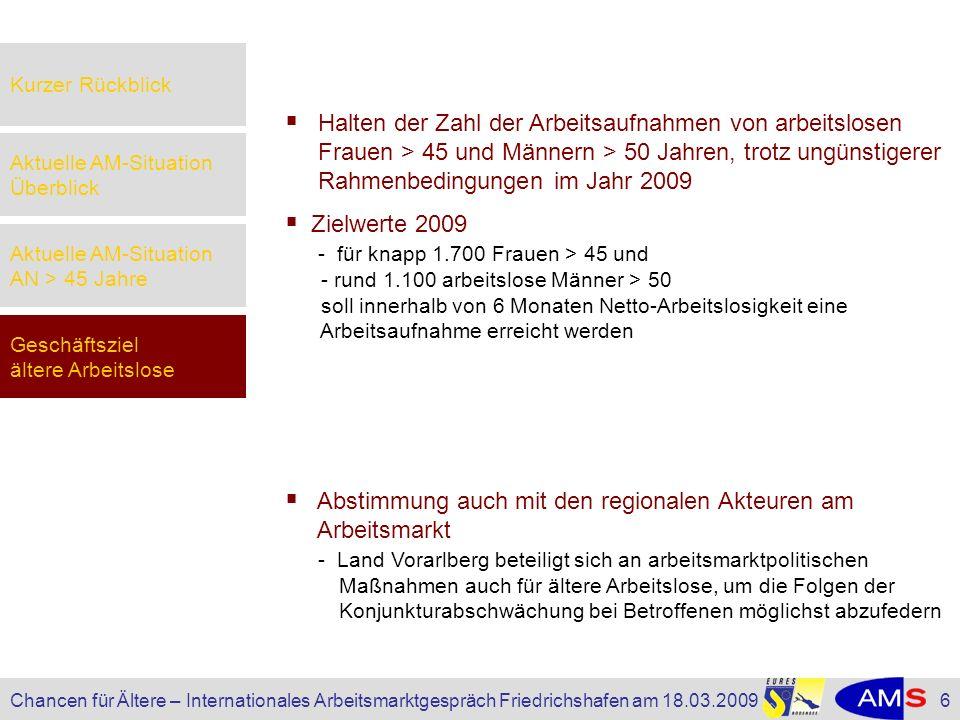 Chancen für Ältere – Internationales Arbeitsmarktgespräch Friedrichshafen am 18.03.20097 Aktuelle AM-Situation AN > 45 Jahre Aktuelle AM-Situation Überblick Kurzer Rückblick Geschäftsziel ältere Arbeitslose Aktuelle Lösungsansätze im Bereich der Arbeitsmarktpolitik Präventive Ansätze des AMS - Qualifizierungsförderung für Beschäftigte - Unterstützung bei der Einrichtung von Qualifizierungsverbünden - Qualifizierungsberatung für Kleinunternehmen - Flexibilisierungsberatung für Unternehmen - Weiterbildungsgeld bei Bildungskarenz mit der Sonderform der Bildungskarenz plus - Kurzarbeit - Altersteilzeit Förderungsprogramme für ältere Arbeitslose - gezielte Beschäftigungsanreize für Unternehmen (Eingliederungsbeihilfen, Kombi-Lohn) - Beschäftigungsprojekte, wenn längerfristig keine anderen Strategien greifen - berufliche Neuorientierung im Rahmen der Arbeitsstiftung - Kursangebote zur Höherqualifizierung - Beratungs- und Coaching-Angebote insbesondere zur Verbesserung von Vorstellung und Bewerbung