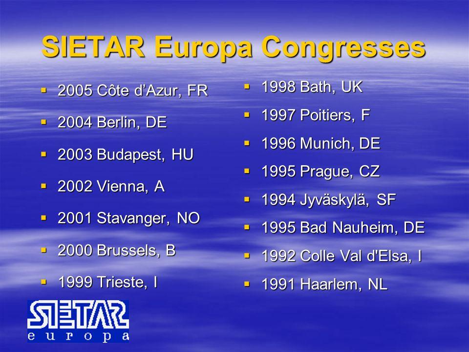 SIETAR Europa Congresses 2005 Côte dAzur, FR 2005 Côte dAzur, FR 2004 Berlin, DE 2004 Berlin, DE 2003 Budapest, HU 2003 Budapest, HU 2002 Vienna, A 20