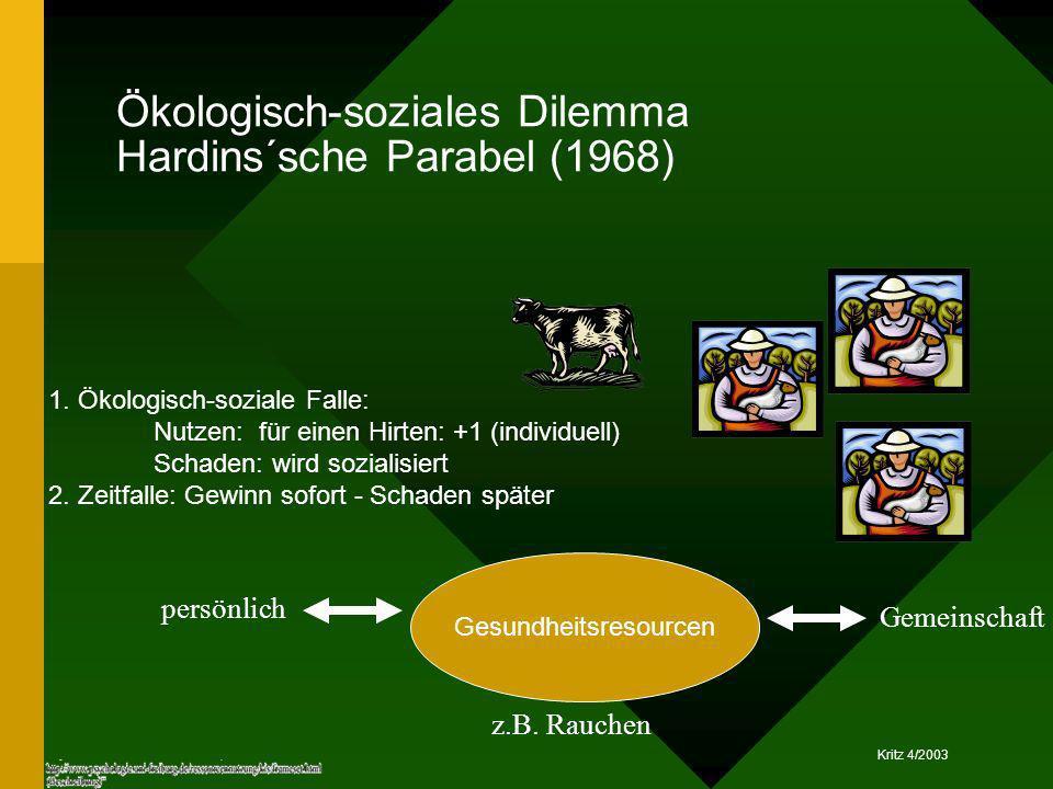 Kritz 4/2003 Ökologisch-soziales Dilemma Hardins´sche Parabel (1968) Gesundheitsresourcen 1. Ökologisch-soziale Falle: Nutzen: für einen Hirten: +1 (i