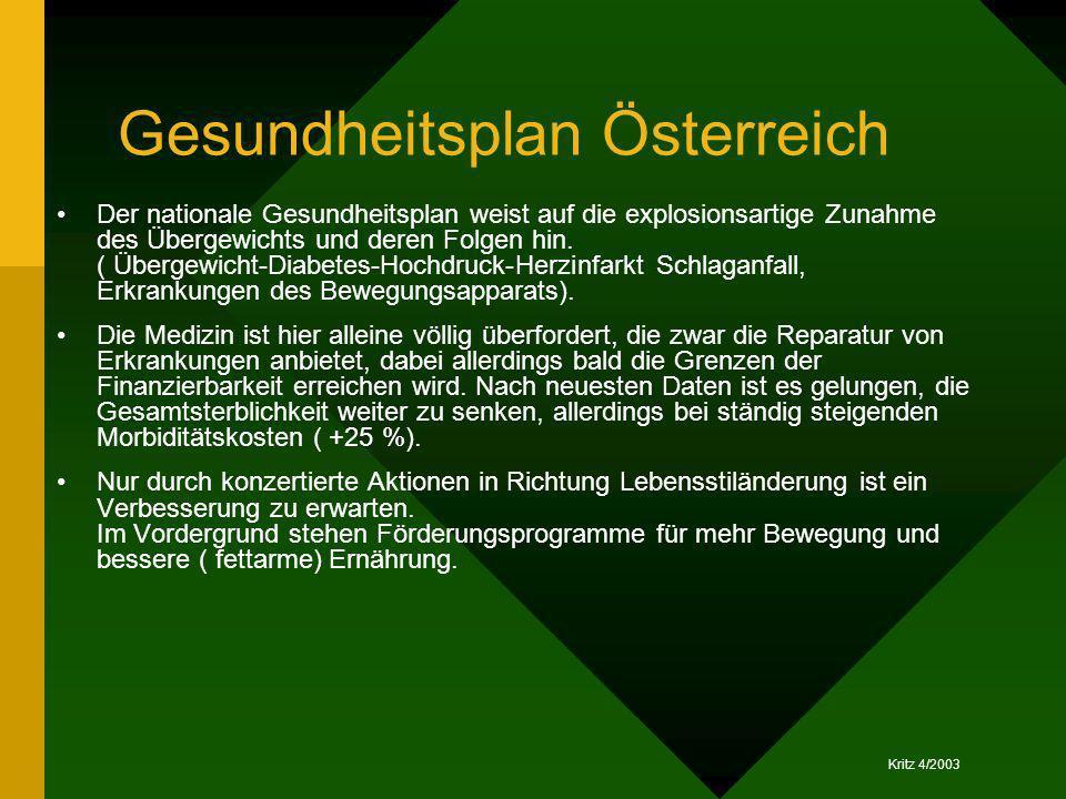 Kritz 4/2003 Gesundheitsplan Österreich Der nationale Gesundheitsplan weist auf die explosionsartige Zunahme des Übergewichts und deren Folgen hin. (