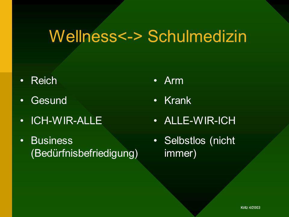 Kritz 4/2003 Wellness Schulmedizin Reich Gesund ICH-WIR-ALLE Business (Bedürfnisbefriedigung) Arm Krank ALLE-WIR-ICH Selbstlos (nicht immer)