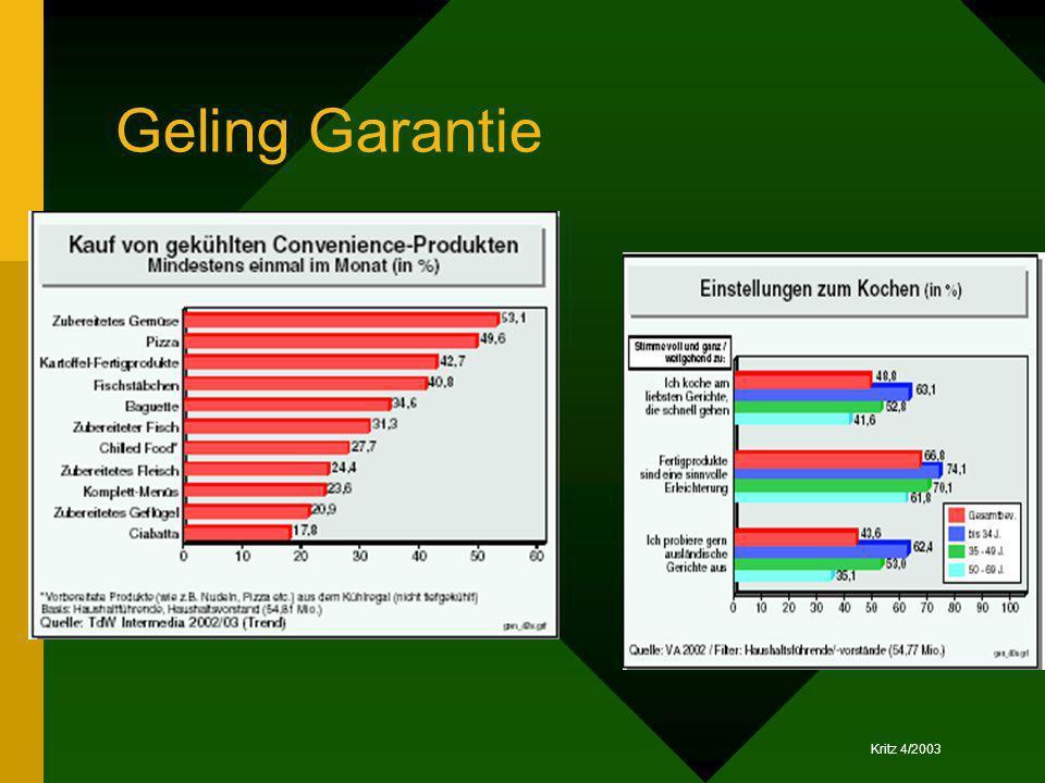 Kritz 4/2003 Geling Garantie