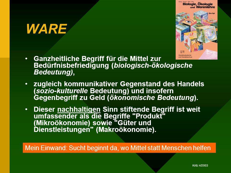 Kritz 4/2003 WARE Ganzheitliche Begriff für die Mittel zur Bedürfnisbefriedigung (biologisch-ökologische Bedeutung), zugleich kommunikativer Gegenstan