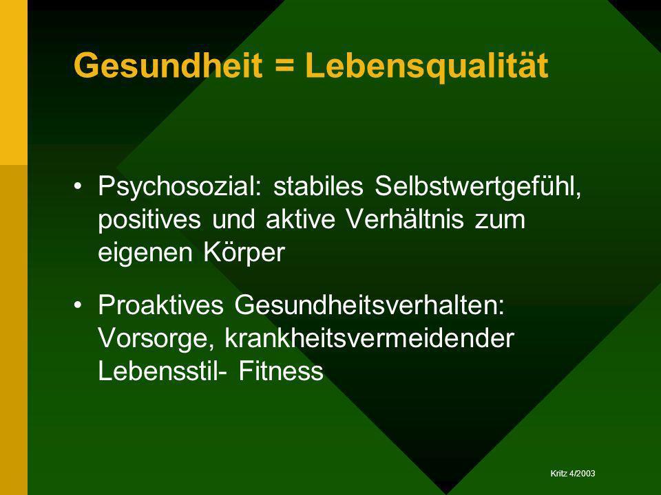 Gesundheit = Lebensqualität Psychosozial: stabiles Selbstwertgefühl, positives und aktive Verhältnis zum eigenen Körper Proaktives Gesundheitsverhalte
