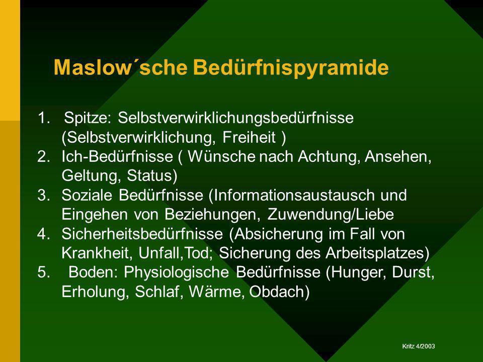 Kritz 4/2003 Maslow´sche Bedürfnispyramide 1. Spitze: Selbstverwirklichungsbedürfnisse (Selbstverwirklichung, Freiheit ) 2.Ich-Bedürfnisse ( Wünsche n