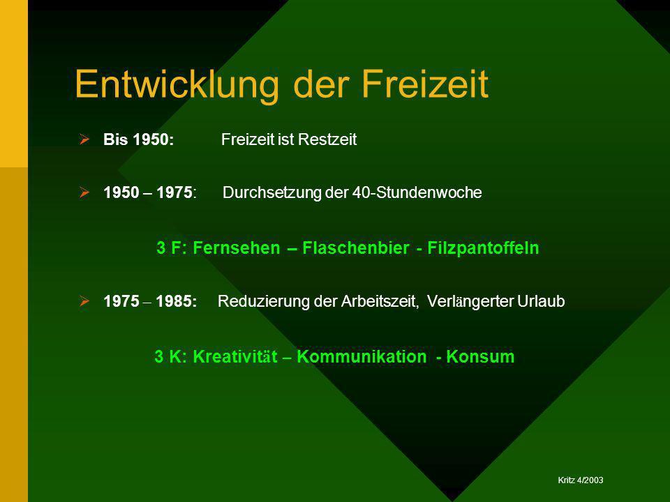 Kritz 4/2003 Entwicklung der Freizeit Bis 1950: Freizeit ist Restzeit 1950 – 1975: Durchsetzung der 40-Stundenwoche 3 F: Fernsehen – Flaschenbier - Fi
