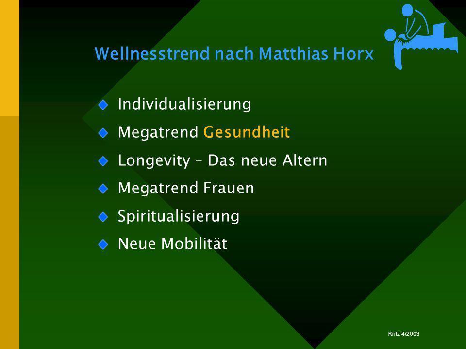 Kritz 4/2003 Individualisierung Megatrend Gesundheit Longevity – Das neue Altern Megatrend Frauen Spiritualisierung Neue Mobilität Wellnesstrend nach