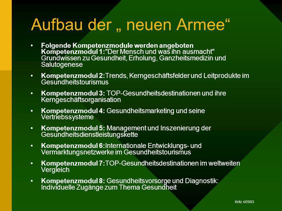 Kritz 4/2003 Aufbau der neuen Armee Folgende Kompetenzmodule werden angeboten Kompetenzmodul 1: