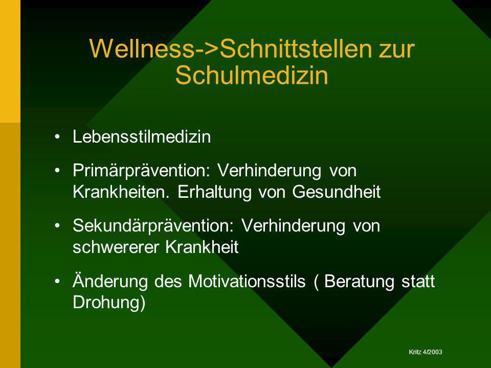 Kritz 4/2003 Wellness->Schnittstellen zur Schulmedizin Lebensstilmedizin Primärprävention: Verhinderung von Krankheiten. Erhaltung von Gesundheit Seku