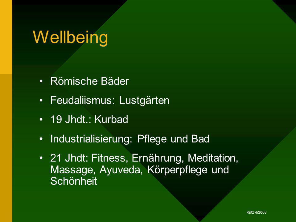 Kritz 4/2003 Wellbeing Römische Bäder Feudaliismus: Lustgärten 19 Jhdt.: Kurbad Industrialisierung: Pflege und Bad 21 Jhdt: Fitness, Ernährung, Medita
