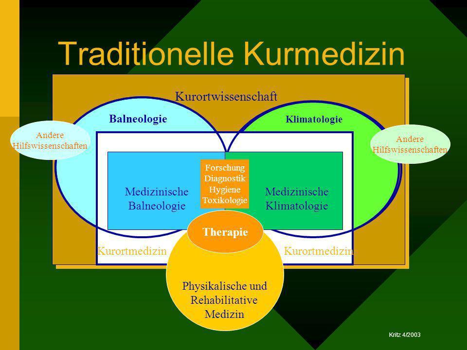Kritz 4/2003 Kurortwissenschaft Klimatologie Traditionelle Kurmedizin Balneologie Kurortmedizin Physikalische und Rehabilitative Medizin Medizinische