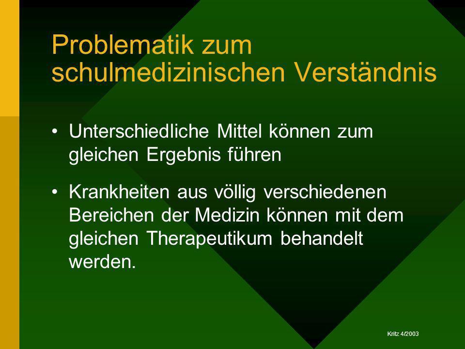 Kritz 4/2003 Problematik zum schulmedizinischen Verständnis Unterschiedliche Mittel können zum gleichen Ergebnis führen Krankheiten aus völlig verschi
