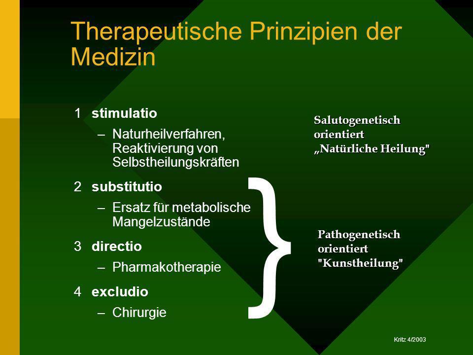 Kritz 4/2003 Therapeutische Prinzipien der Medizin 1stimulatio –Naturheilverfahren, Reaktivierung von Selbstheilungskräften 2substitutio –Ersatz für m